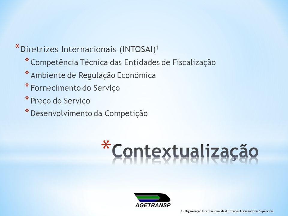* Diretrizes Internacionais (INTOSAI) 1 * Competência Técnica das Entidades de Fiscalização * Ambiente de Regulação Econômica * Fornecimento do Serviç