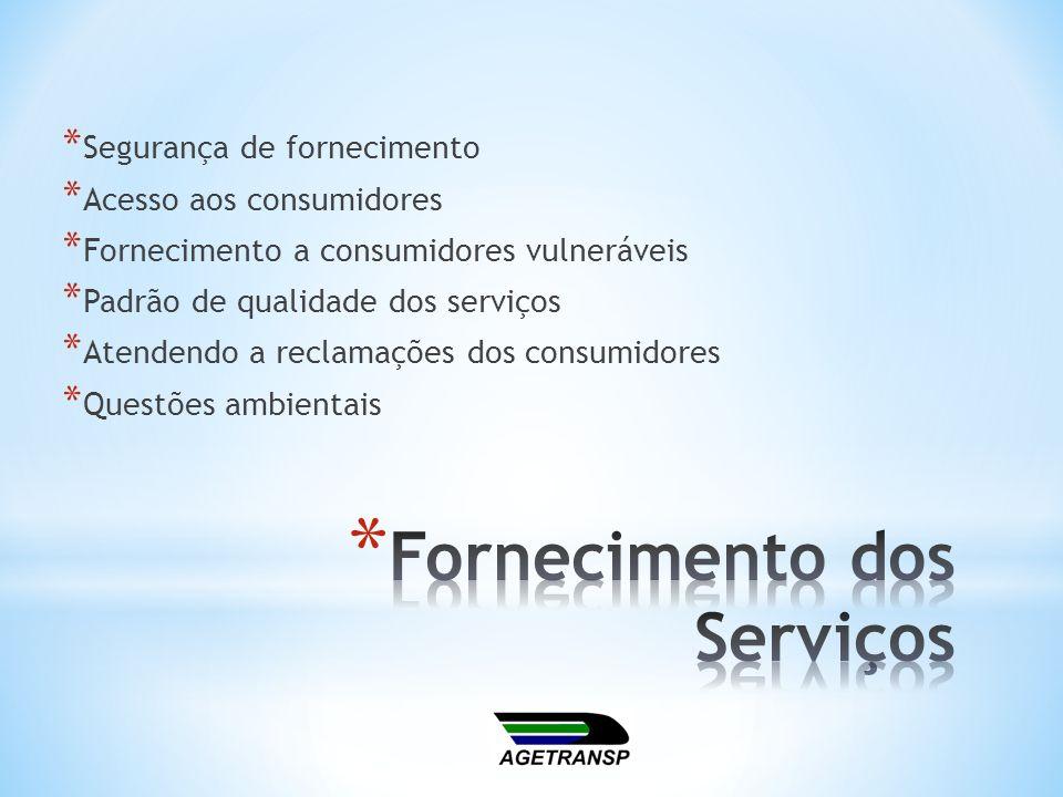 * Segurança de fornecimento * Acesso aos consumidores * Fornecimento a consumidores vulneráveis * Padrão de qualidade dos serviços * Atendendo a recla