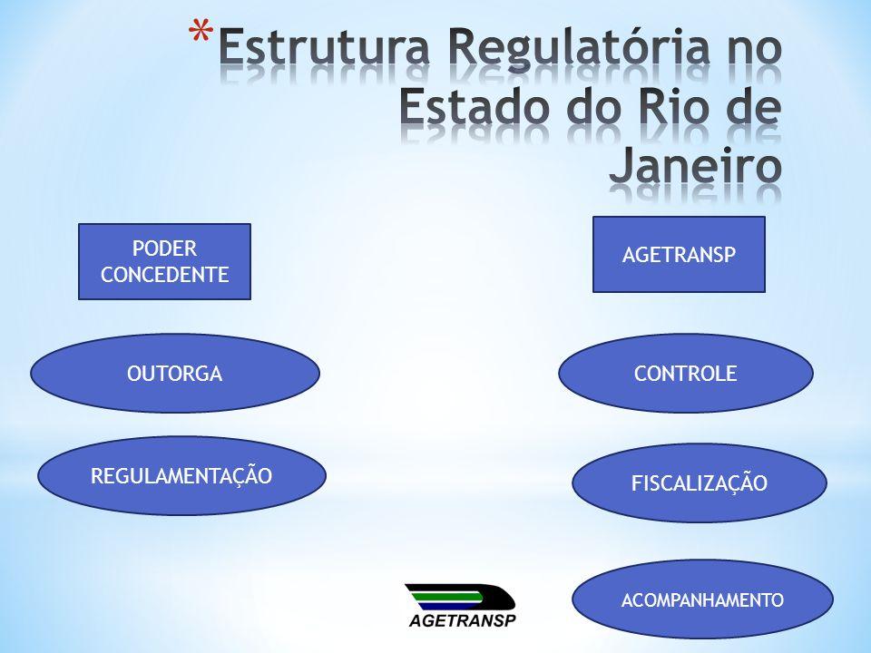 PODER CONCEDENTE REGULAMENTAÇÃO AGETRANSP CONTROLE FISCALIZAÇÃO ACOMPANHAMENTO OUTORGA