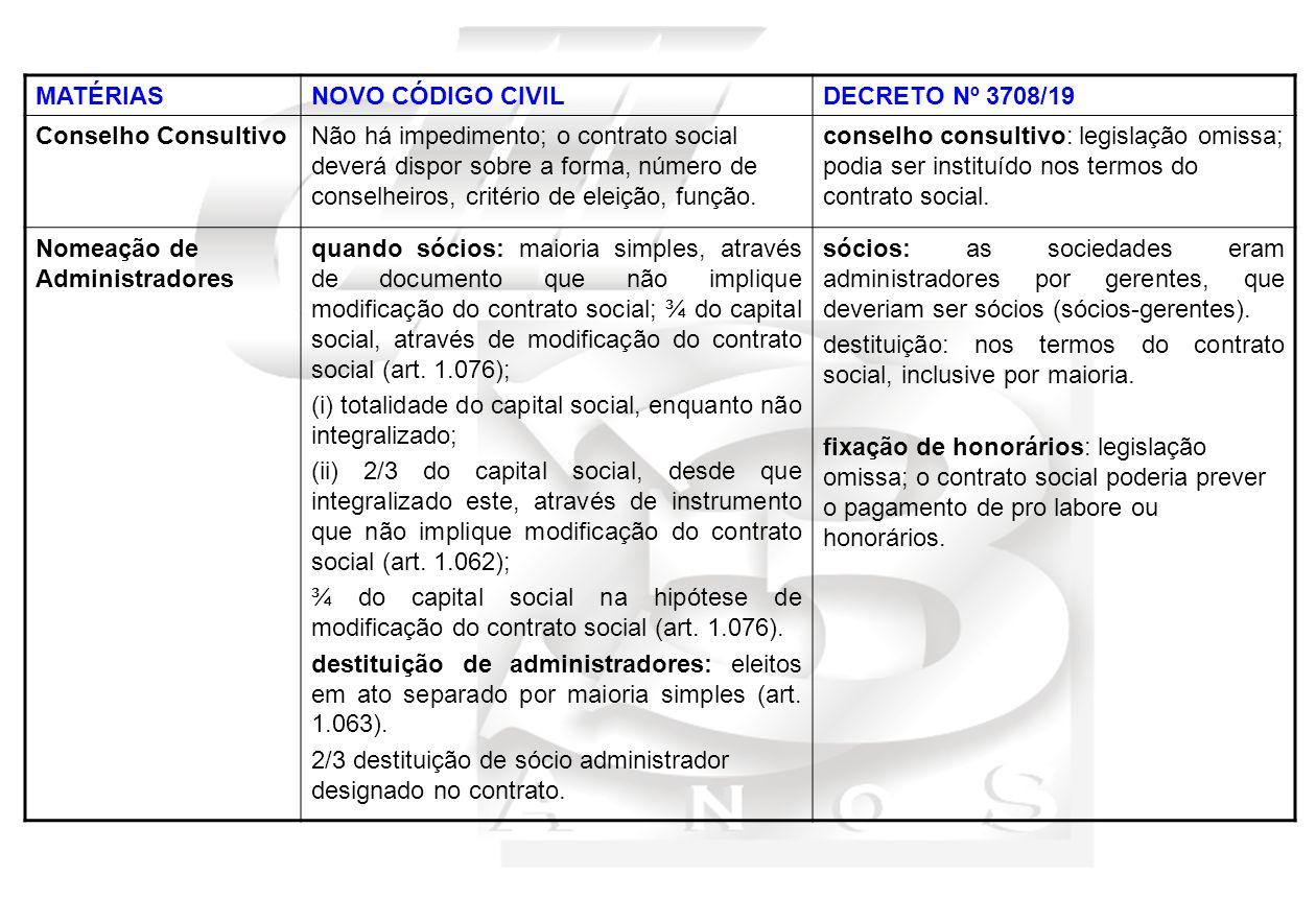 MATÉRIASNOVO CÓDIGO CIVILDECRETO Nº 3708/19 Conselho ConsultivoNão há impedimento; o contrato social deverá dispor sobre a forma, número de conselheiros, critério de eleição, função.