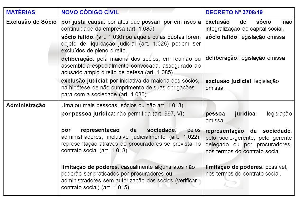 MATÉRIASNOVO CÓDIGO CIVILDECRETO Nº 3708/19 Exclusão de Sóciopor justa causa: por atos que possam pôr em risco a continuidade da empresa (art. 1.085).