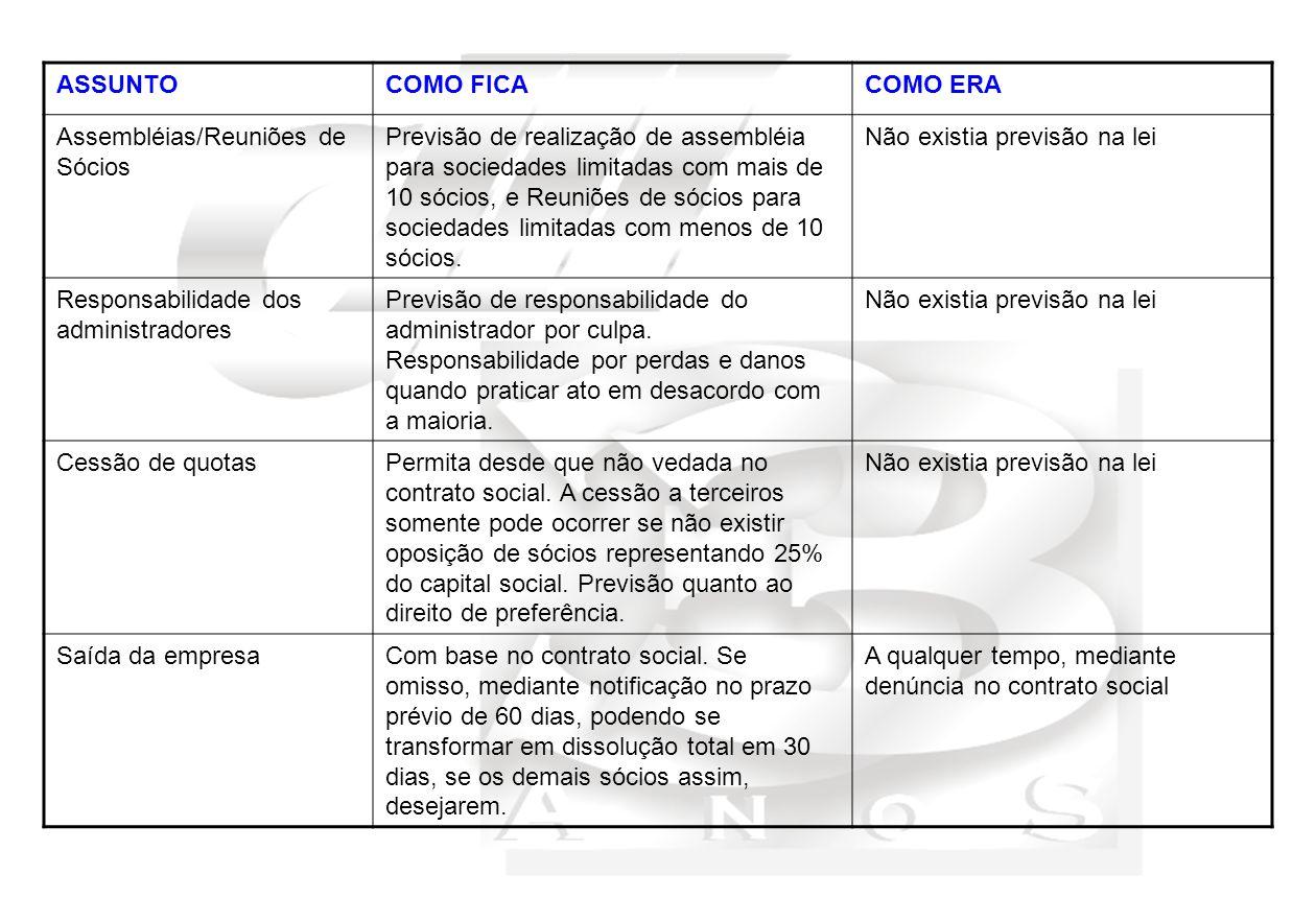MATÉRIASNOVO CÓDIGO CIVILDECRETO Nº 3708/19 Exclusão de Sóciopor justa causa: por atos que possam pôr em risco a continuidade da empresa (art.
