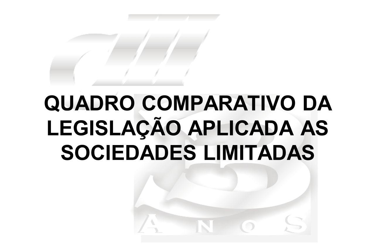 QUADRO COMPARATIVO DA LEGISLAÇÃO APLICADA AS SOCIEDADES LIMITADAS