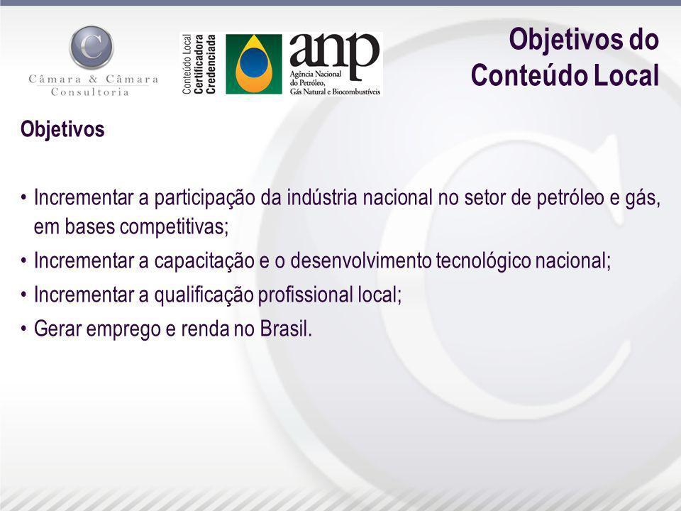 Objetivos do Conteúdo Local Objetivos Incrementar a participação da indústria nacional no setor de petróleo e gás, em bases competitivas; Incrementar a capacitação e o desenvolvimento tecnológico nacional; Incrementar a qualificação profissional local; Gerar emprego e renda no Brasil.