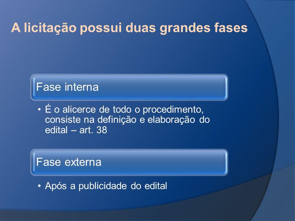 A licitação possui duas grandes fases Fase interna É o alicerce de todo o procedimento, consiste na definição e elaboração do edital – art. 38 Fase ex