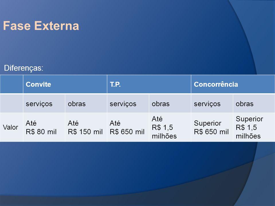 Fase Externa Diferenças: ConviteT.P.Concorrência serviçosobrasserviçosobrasserviçosobras Valor Até R$ 80 mil Até R$ 150 mil Até R$ 650 mil Até R$ 1,5