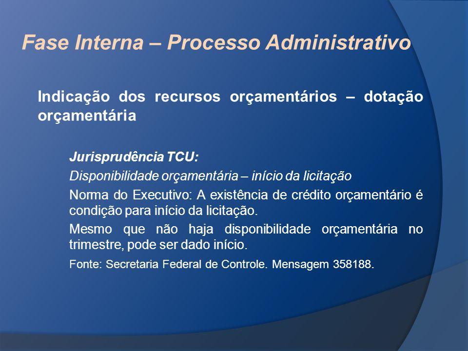 Fase Interna – Processo Administrativo Indicação dos recursos orçamentários – dotação orçamentária Jurisprudência TCU: Disponibilidade orçamentária –