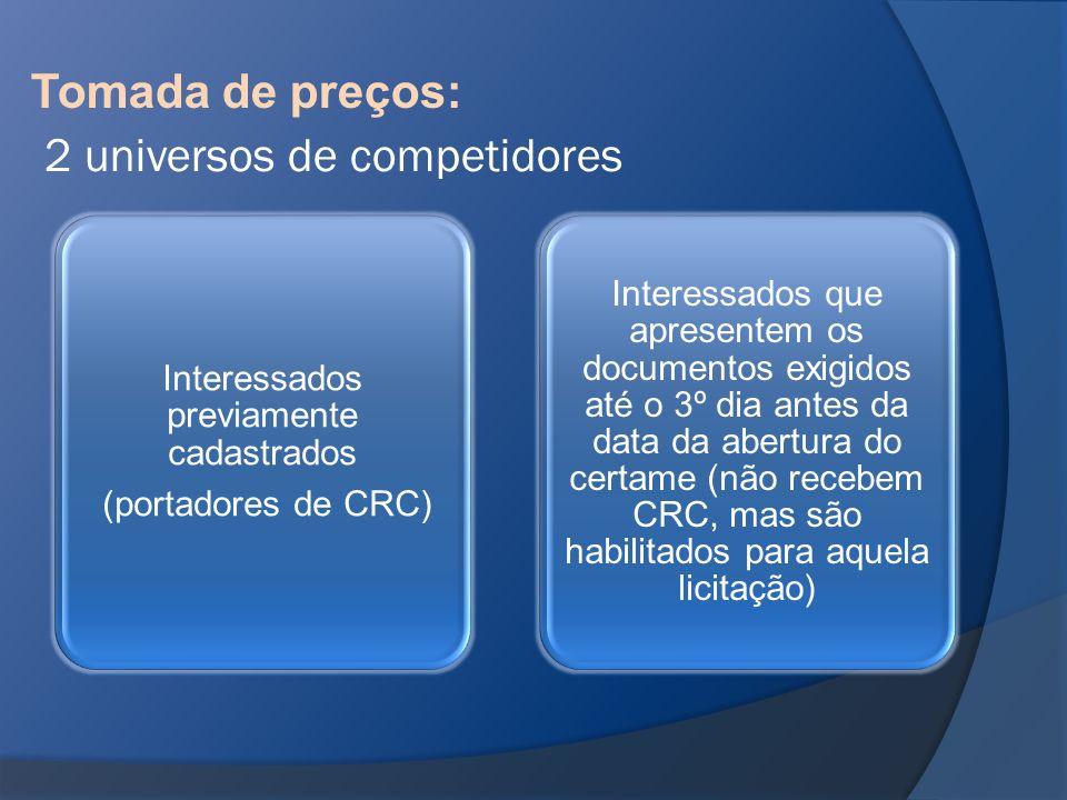 Tomada de preços: 2 universos de competidores Interessados previamente cadastrados (portadores de CRC) Interessados que apresentem os documentos exigi