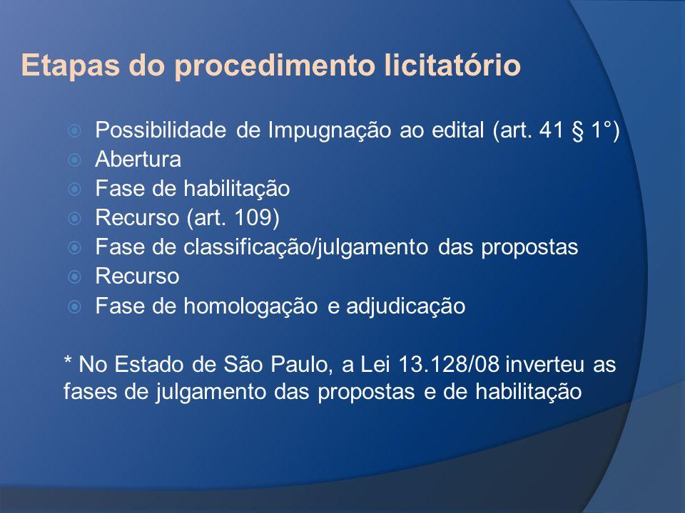 Etapas do procedimento licitatório Possibilidade de Impugnação ao edital (art. 41 § 1°) Abertura Fase de habilitação Recurso (art. 109) Fase de classi