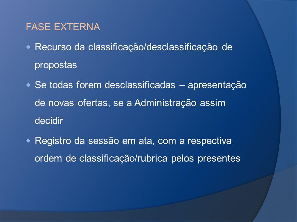 FASE EXTERNA Recurso da classificação/desclassificação de propostas Se todas forem desclassificadas – apresentação de novas ofertas, se a Administraçã