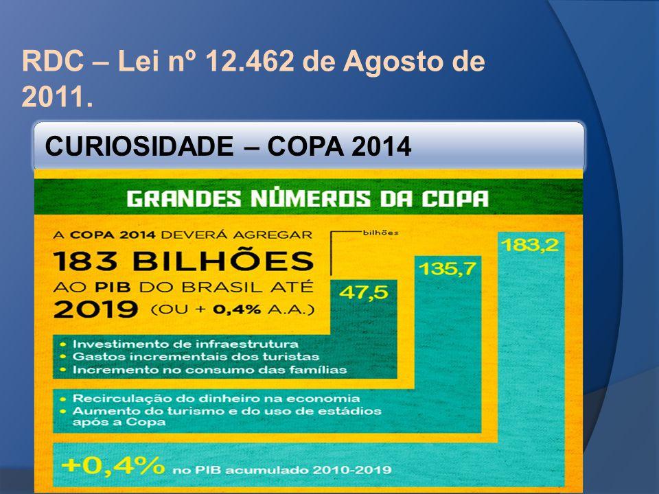 RDC – Lei nº 12.462 de Agosto de 2011. CURIOSIDADE – COPA 2014