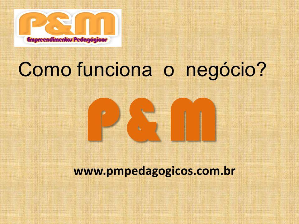 Plano de Ressarcimento www.pmpedagogicos.com.br