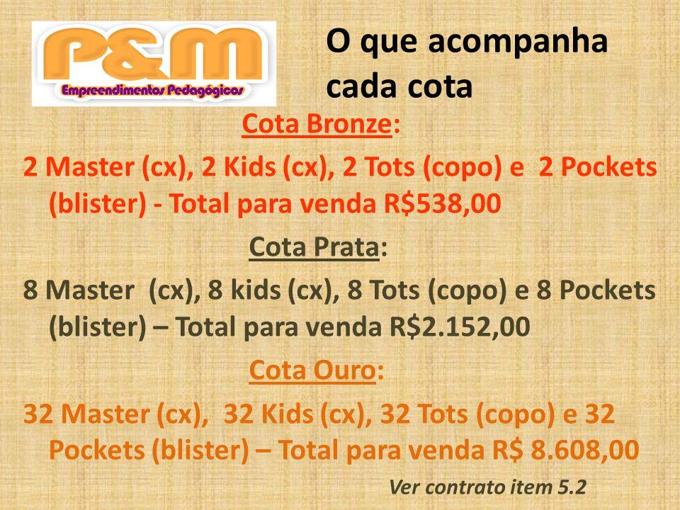 Compensação: Somente na Adesão Cota Bronze vendida – R$ 60,00 Cota Prata vendida – R$ 240,00 Cota Ouro vendida – R$ 960,00 Ver contrato item 5.6 www.pmpedagogicos.com.