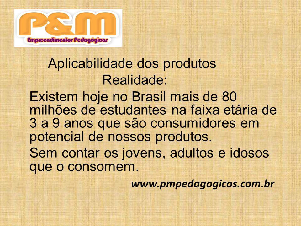 Aplicabilidade dos produtos Realidade: Existem hoje no Brasil mais de 80 milhões de estudantes na faixa etária de 3 a 9 anos que são consumidores em p