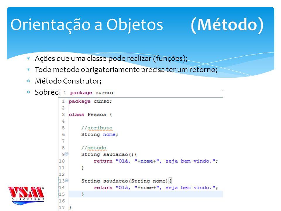 Ações que uma classe pode realizar (funções); Todo método obrigatoriamente precisa ter um retorno; Método Construtor; Sobrecarga de métodos; Orientaçã