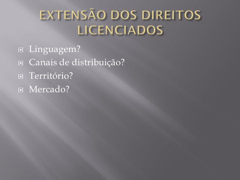 Linguagem Canais de distribuição Território Mercado