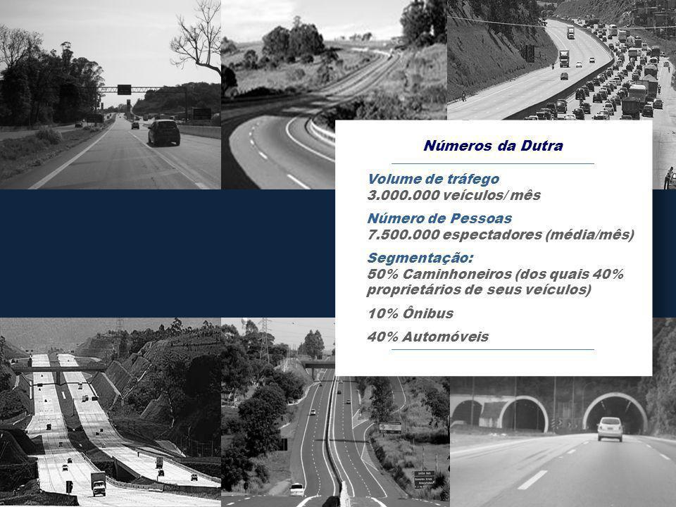 Volume de tráfego 3.000.000 veículos/ mês Número de Pessoas 7.500.000 espectadores (média/mês) Segmentação: 50% Caminhoneiros (dos quais 40% proprietá