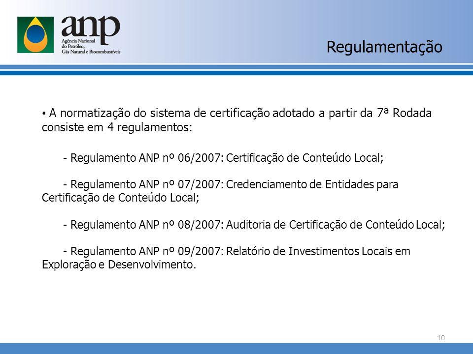 Regulamentação A normatização do sistema de certificação adotado a partir da 7ª Rodada consiste em 4 regulamentos: - Regulamento ANP nº 06/2007: Certi
