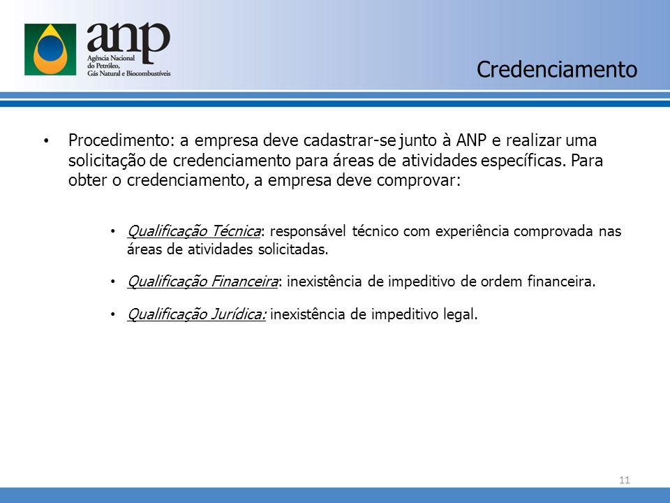 Procedimento: a empresa deve cadastrar-se junto à ANP e realizar uma solicitação de credenciamento para áreas de atividades específicas. Para obter o