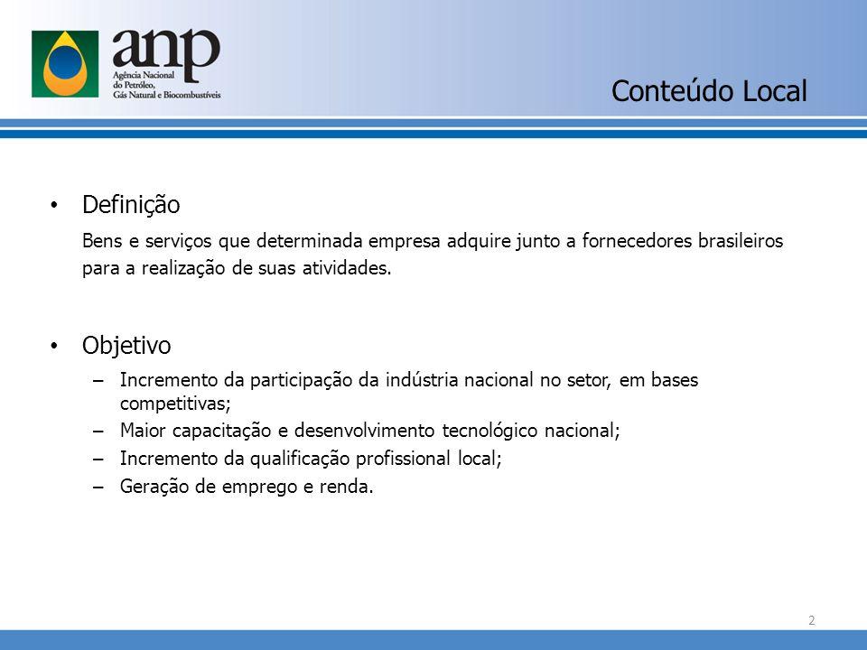 Definição Bens e serviços que determinada empresa adquire junto a fornecedores brasileiros para a realização de suas atividades. Objetivo – Incremento