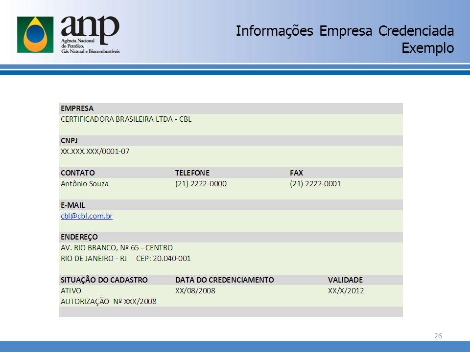 Informações Empresa Credenciada Exemplo 26