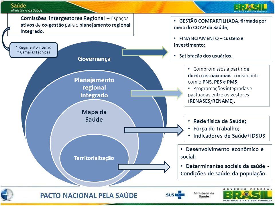 Governança Planejamento regional integrado Mapa da Saúde Territorialização Desenvolvimento econômico e social; Determinantes sociais da saúde - Condiç
