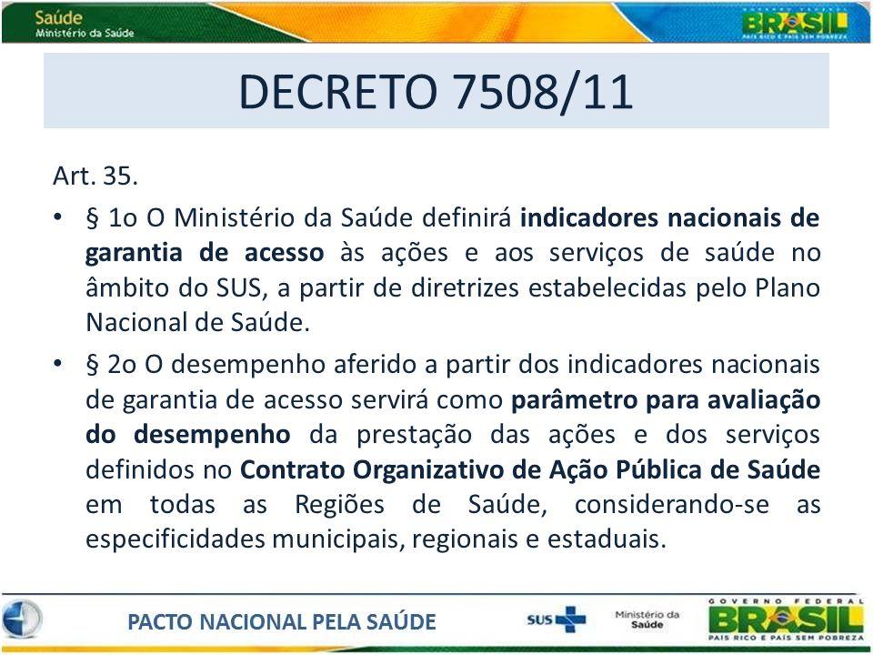 DECRETO 7508/11 Art. 35. § 1o O Ministério da Saúde definirá indicadores nacionais de garantia de acesso às ações e aos serviços de saúde no âmbito do