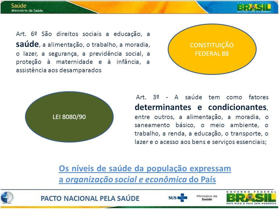% municípios, por região de saúde, que fizeram adesão ao programaRequalifica UBS – Reforma Fonte: SAS/MS, maio 2013