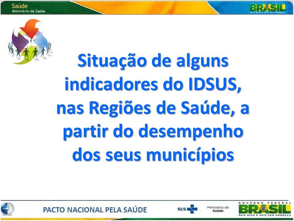 Situação de alguns indicadores do IDSUS, nas Regiões de Saúde, a partir do desempenho dos seus municípios