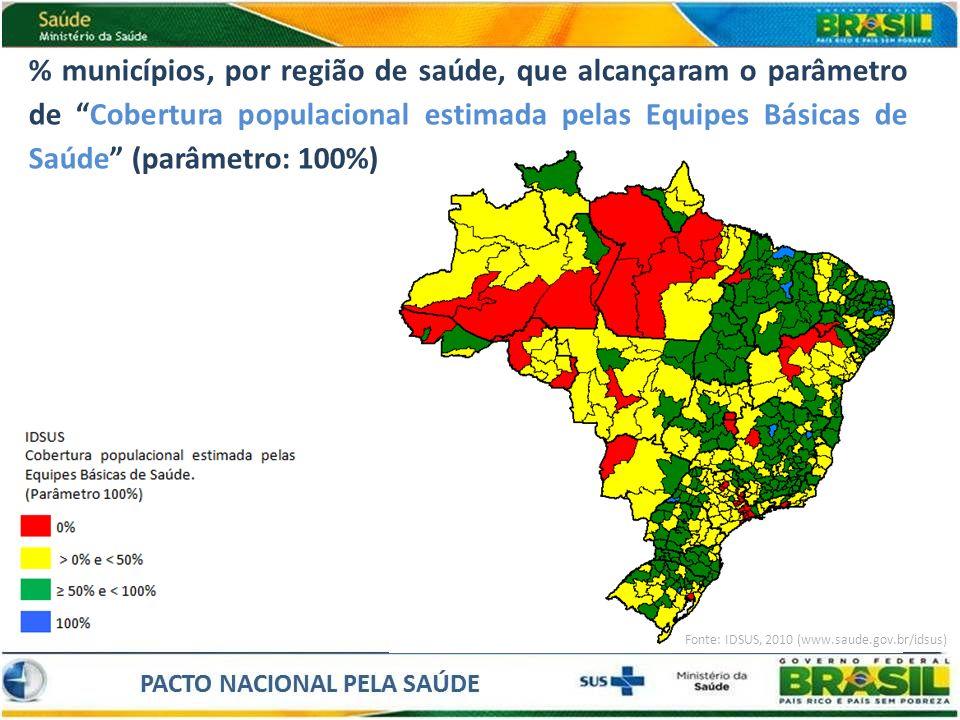 % municípios, por região de saúde, que alcançaram o parâmetro de Cobertura populacional estimada pelas Equipes Básicas de Saúde (parâmetro: 100%) Font