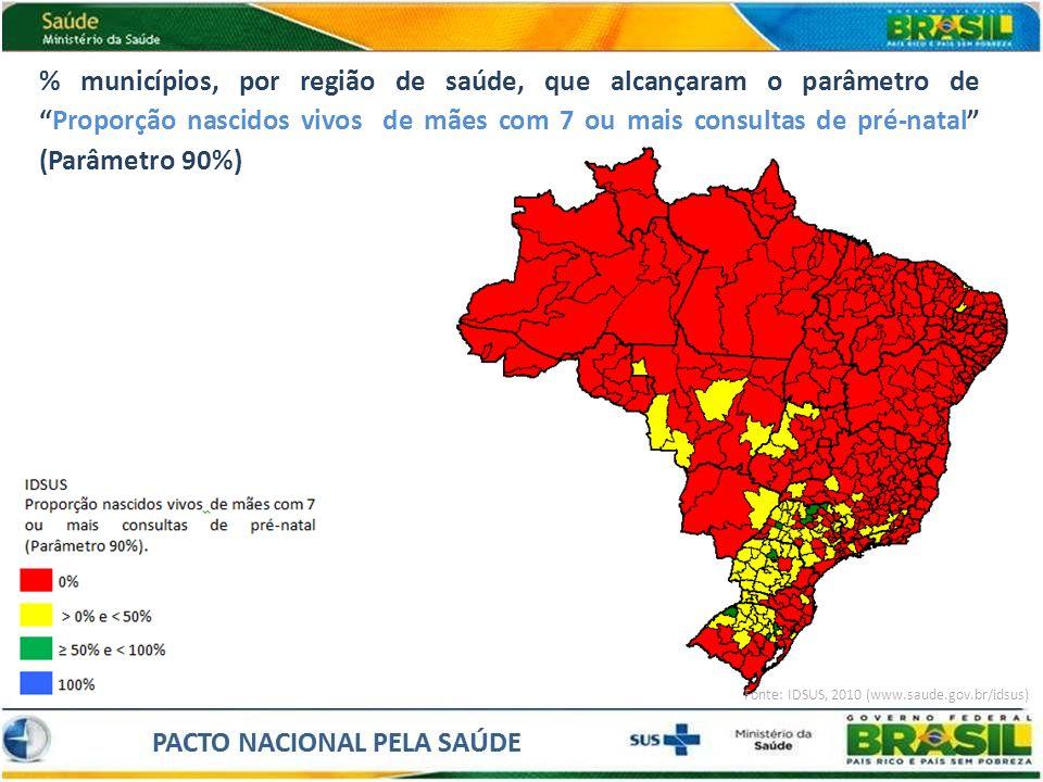 % municípios, por região de saúde, que alcançaram o parâmetro deProporção nascidos vivos de mães com 7 ou mais consultas de pré-natal (Parâmetro 90%)
