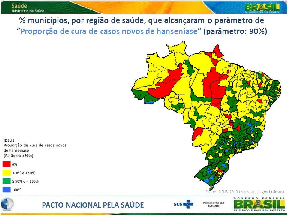% municípios, por região de saúde, que alcançaram o parâmetro deProporção de cura de casos novos de hanseníase (parâmetro: 90%) Fonte: IDSUS, 2010 (ww