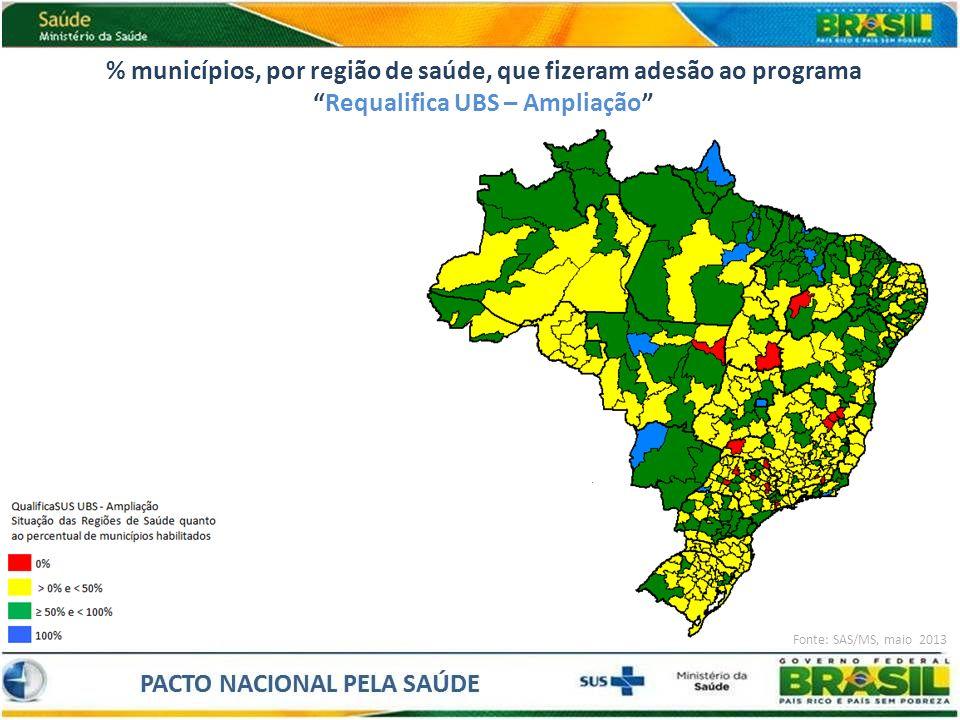 % municípios, por região de saúde, que fizeram adesão ao programaRequalifica UBS – Ampliação Fonte: SAS/MS, maio 2013