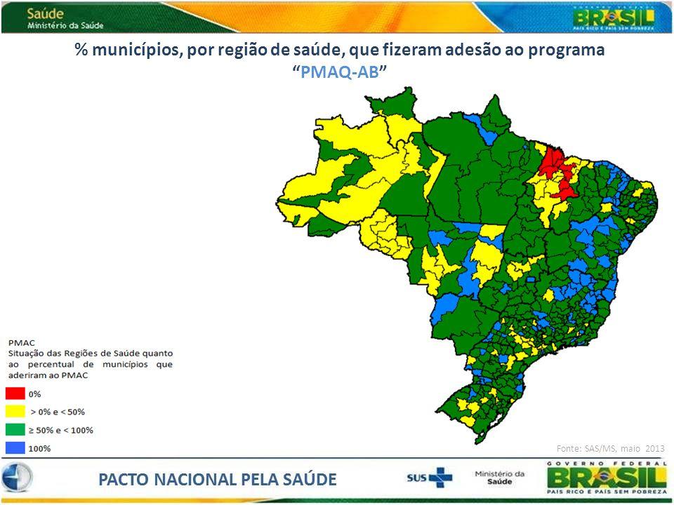 % municípios, por região de saúde, que fizeram adesão ao programaPMAQ-AB Fonte: SAS/MS, maio 2013