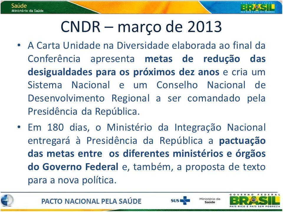 CNDR – março de 2013 A Carta Unidade na Diversidade elaborada ao final da Conferência apresenta metas de redução das desigualdades para os próximos de