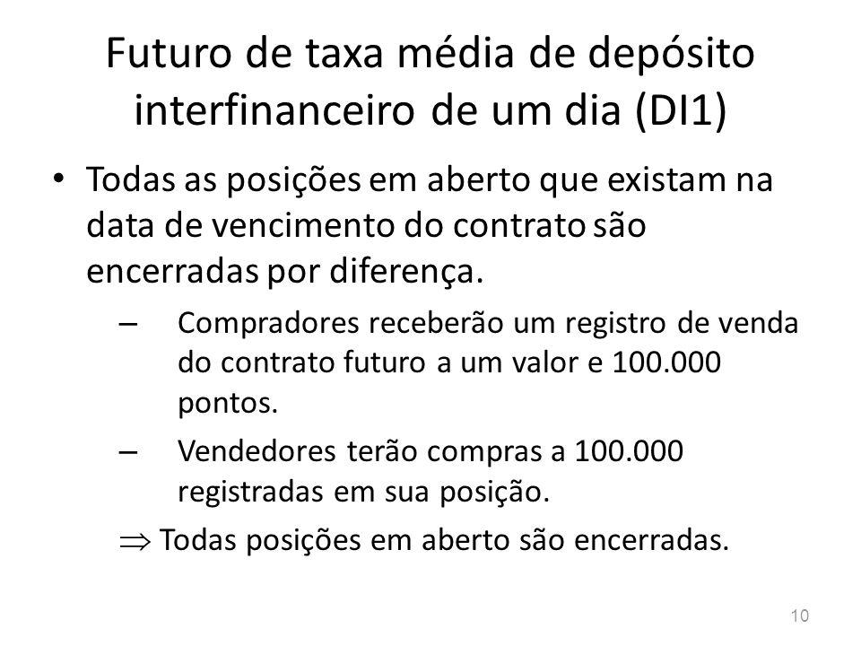 10 Futuro de taxa média de depósito interfinanceiro de um dia (DI1) Todas as posições em aberto que existam na data de vencimento do contrato são ence