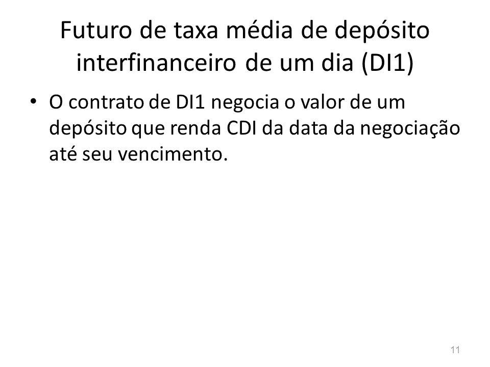 11 Futuro de taxa média de depósito interfinanceiro de um dia (DI1) O contrato de DI1 negocia o valor de um depósito que renda CDI da data da negociaç