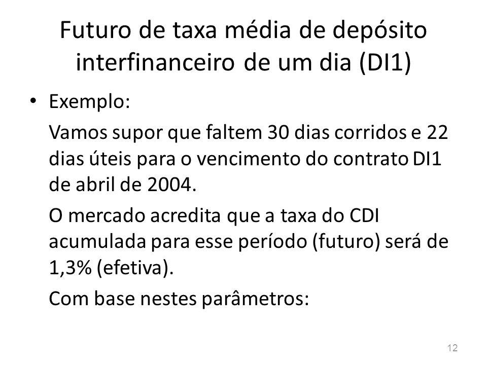 12 Futuro de taxa média de depósito interfinanceiro de um dia (DI1) Exemplo: Vamos supor que faltem 30 dias corridos e 22 dias úteis para o vencimento