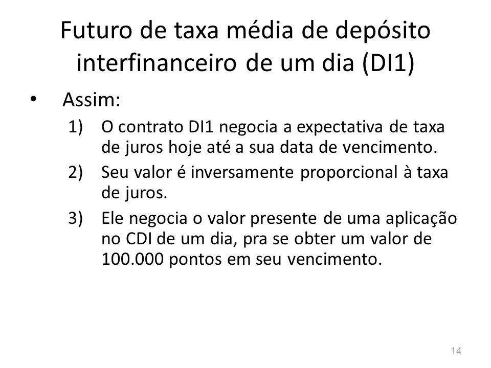 14 Futuro de taxa média de depósito interfinanceiro de um dia (DI1) Assim: 1)O contrato DI1 negocia a expectativa de taxa de juros hoje até a sua data