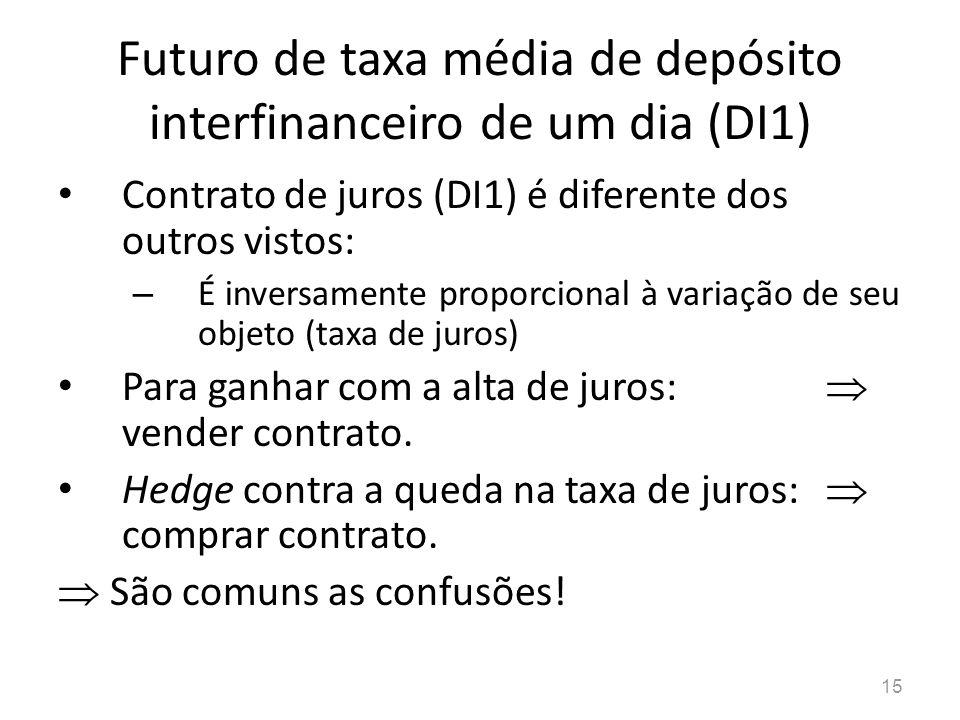 15 Futuro de taxa média de depósito interfinanceiro de um dia (DI1) Contrato de juros (DI1) é diferente dos outros vistos: – É inversamente proporcion