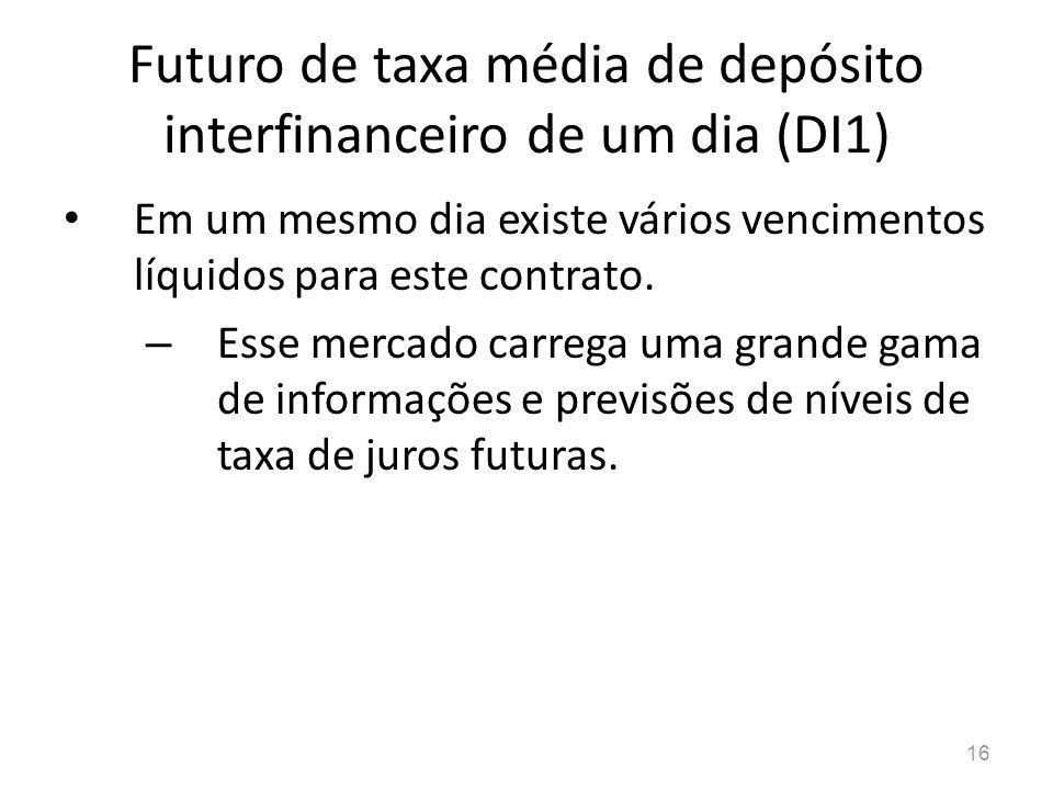 16 Futuro de taxa média de depósito interfinanceiro de um dia (DI1) Em um mesmo dia existe vários vencimentos líquidos para este contrato. – Esse merc