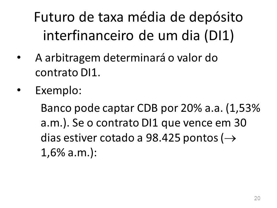 20 Futuro de taxa média de depósito interfinanceiro de um dia (DI1) A arbitragem determinará o valor do contrato DI1. Exemplo: Banco pode captar CDB p