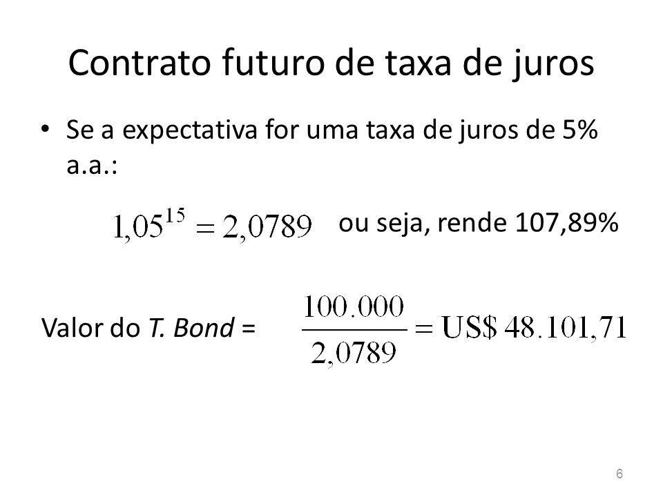 6 Contrato futuro de taxa de juros Se a expectativa for uma taxa de juros de 5% a.a.: ou seja, rende 107,89% Valor do T. Bond =
