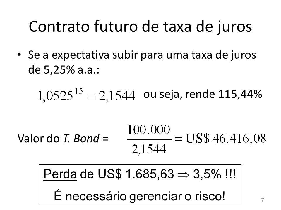 7 Contrato futuro de taxa de juros Se a expectativa subir para uma taxa de juros de 5,25% a.a.: ou seja, rende 115,44% Valor do T. Bond = Perda de US$
