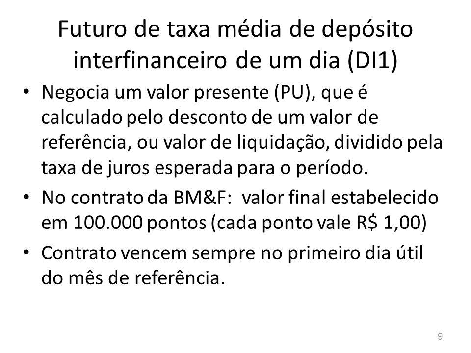 9 Futuro de taxa média de depósito interfinanceiro de um dia (DI1) Negocia um valor presente (PU), que é calculado pelo desconto de um valor de referê