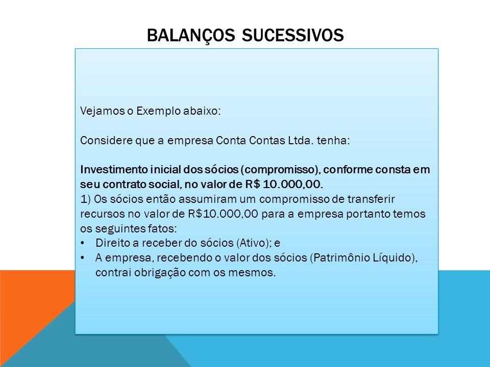 BALANÇOS SUCESSIVOS Vejamos o Exemplo abaixo: Considere que a empresa Conta Contas Ltda. tenha: Investimento inicial dos sócios (compromisso), conform