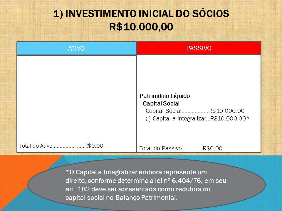 1) INVESTIMENTO INICIAL DO SÓCIOS R$10.000,00 ATIVO PASSIVO Total do Ativo....................R$0,00 Patrimônio Líquido Capital Social Capital Social.