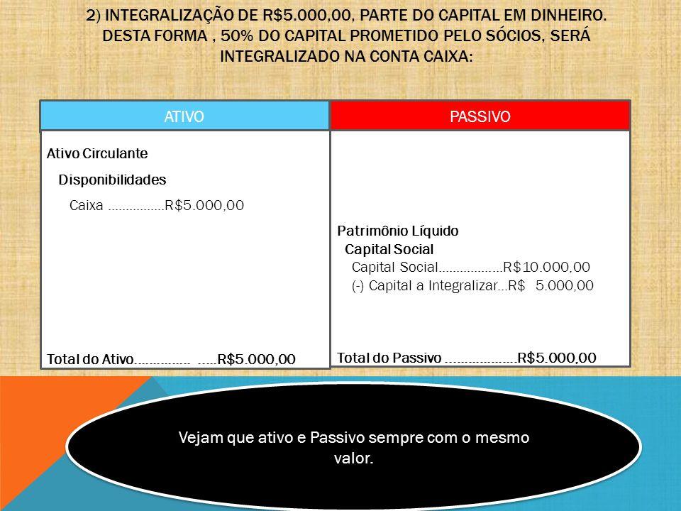 2) INTEGRALIZAÇÃO DE R$5.000,00, PARTE DO CAPITAL EM DINHEIRO. DESTA FORMA, 50% DO CAPITAL PROMETIDO PELO SÓCIOS, SERÁ INTEGRALIZADO NA CONTA CAIXA: A