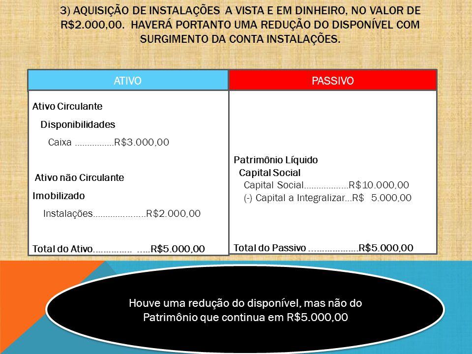 3) AQUISIÇÃO DE INSTALAÇÕES A VISTA E EM DINHEIRO, NO VALOR DE R$2.000,00. HAVERÁ PORTANTO UMA REDUÇÃO DO DISPONÍVEL COM SURGIMENTO DA CONTA INSTALAÇÕ
