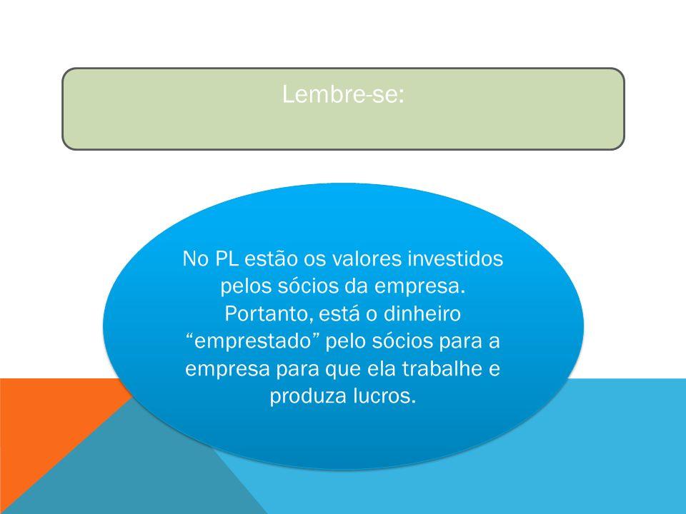 Lembre-se: No PL estão os valores investidos pelos sócios da empresa. Portanto, está o dinheiro emprestado pelo sócios para a empresa para que ela tra